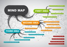 Vector abstract mind map infographic template vector illustration