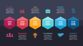 Vector arrows hexagons timeline infographic, diagram chart, graph. Business concept with 6 options, parts, steps. Circle arrows diagram for graph infographic Royalty Free Stock Image