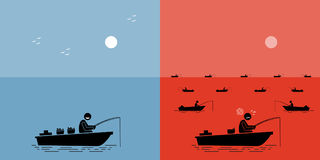 Blue Ocean Strategy vs Red Ocean Strategy. Vector artwork depicts competition, clash, struggle, competitors, uncontested market, and successful business Stock Photos