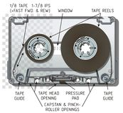 Vector audio cassette Royalty Free Stock Images