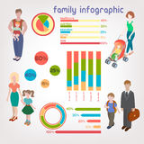Vector baby infographics Royalty Free Stock Photos