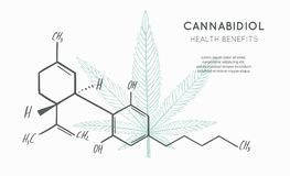 Vector background, banner, poster with CBD formula. Cannabis leaf in medecine concept. Health benefits. Of Marijuana royalty free illustration