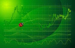 Vector background with forex chart Royalty Free Stock Images