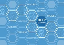 Vector background illustration of deep learning concept Royalty Free Stock Images
