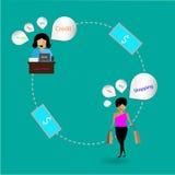 Vector-bank credit card and customer Royalty Free Stock Images