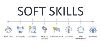 Free Vector Banner Infographics Soft Skills. Editable Icon Outline. Interpersonal Attributes Workplace. Communication Teamwork Problem Royalty Free Stock Photo - 208353785