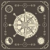 Banner with wind rose, old compass and ship wheel royalty free illustration