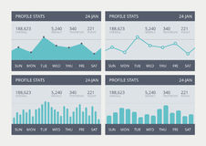 Vector bedrijfs geplaatste statistiekgrafieken Royalty-vrije Stock Afbeeldingen