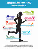 Vector Benefits Of Running Infographic Featuring Eight Icons And Text Areas Corresponding To Body Parts On A Woman Running. Vector illustration of an infographic Stock Image