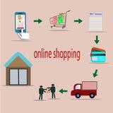 Vector Bild des on-line-Einkaufsprozesses - auf Linie Geschäftskonzept Lizenzfreies Stockbild
