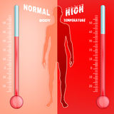 Vector Body temperature Royalty Free Stock Photo