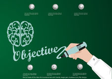 Vector brain of the idea of a businessman with hands, magic pen, business icon, flat design. Royalty Free Stock Photography