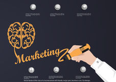 Vector brain of the idea of a businessman with hands, magic pen, business icon, flat design. Royalty Free Stock Image