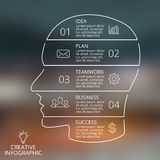 Vector brain linear blur infographic. Template for human head diagram, graph, presentation, face chart. Business idea stock illustration