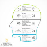Vector brain linear infographic. Template for human head diagram, artificial intelligence graph, neural network Stock Photography