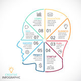 Vector brain linear infographic. Template for human head diagram, artificial intelligence graph, neural network Stock Images