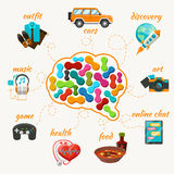 Vector brain with thoughts icons Royalty Free Stock Photos