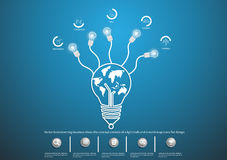 Vector brainstorming business ideas, the concept consists of a light bulb and a world map icons flat design Royalty Free Stock Images