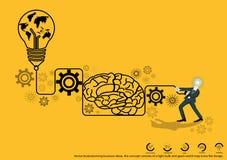 Vector Brainstorminggeschäftsideen, besteht das Konzept aus einer Glühlampe und übersetzt flaches Design der Weltkarteikonen Lizenzfreie Stockfotos