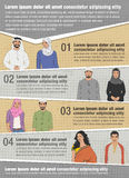 Vector brochure backgrounds with muslim people. Royalty Free Stock Photos