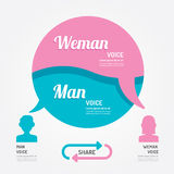 Vector bubble speech man and girl thinking.banner template Royalty Free Stock Image