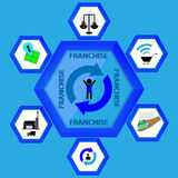 Vector - business icons franchise  blue background Stock Photography