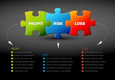 Vector business model illustration. Vector business model - profit, risk and loss schema diagram with items list - dark version royalty free illustration