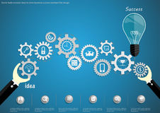 Vector businessman brainstorming ideas, concepts backlash driven to push the lamp brightness to a successful business, flat design. Businessman brainstorming Stock Photo