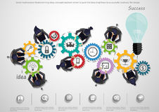 Vector businessman brainstorming ideas, concepts backlash driven to push the world to spin a successful business, flat design. Businessman brainstorming ideas Royalty Free Stock Photos