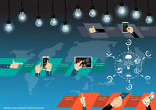 Vector Businessman with communications technology worldwide with Mobile, tablet, laptop computers, lamps and various icons flat de Stock Image