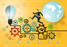 Vector businessman runs and driven gears of thought to the idea of working in a competitive global market to trade flat design. Businessman runs and driven gears Royalty Free Stock Photo