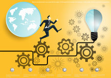 Vector businessman runs and driven gears of thought to the idea of working in a competitive global market to trade flat design. Businessman runs and driven gears Royalty Free Stock Image