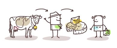 Cartoon Farmer Cheese Production and Direct Consumer. Vector Cartoon Farmer Cheese Production and Direct Consumer stock illustration