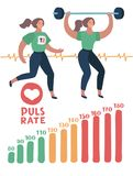 Exercise  pulse  woman anaerobic aerobic. Royalty Free Stock Photography