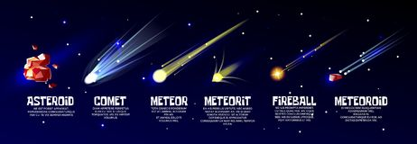 Vector cartoon meteorite, comet asteroid set. Vector cartoon outer space objects set. Glowing cold comet, meteorite, fast falling meteor, meteoroid and asteroid stock illustration