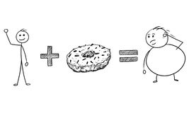 Vector Cartoon of Slim and Fat Stick Man Characters and Donut Do. Cartoon vector stick man calculation of slim male character plus donut doughnut equal fat male Stock Photos