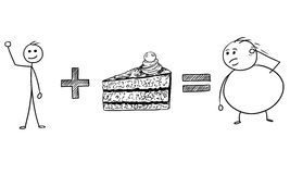 Vector Cartoon of Slim and Fat Stick Man Characters and Piece of. Cartoon vector stickman calculation of slim male character plus piece of cake equal fat male Stock Photo