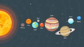 Solar system planets. Vector cartoon style illustration of Solar system planets. Educational banner with planet orbit the Sun. Horizontal composition with dark stock illustration