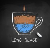 Vector chalk drawn sketch of Long Black ncoffee royalty free illustration