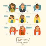Vector characters avatars. Cartoon characters design for avatar. Flat style Stock Photo