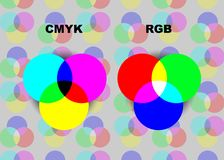 Vector chart explaining difference between CMYK and RGB color modes. Isolated. Or colorful background Stock Photography