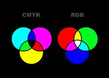 Vector chart explaining difference between CMYK and RGB color modes. Isolated. Or black background Stock Images