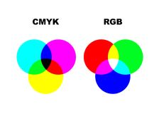 Vector chart explaining difference between CMYK and RGB color modes. Isolated. Or white background Stock Photography