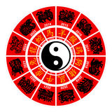 Vector Chinese Zodiac horoscope wheel Stock Photo