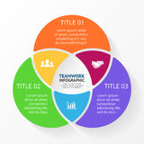 Vector circle arrows infographic. Template for cycle diagram, graph, presentation and round chart. Business logo concept Royalty Free Stock Photos