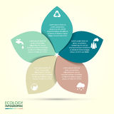 Vector circle eco infographic. Ecology template for diagram, graph, presentation and chart. Environmental care concept with 5 options, parts, steps or Royalty Free Stock Photo