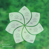 Vector circle eco infographic. Ecology template for diagram, graph, presentation and chart. Environmental care concept with 7 options, parts, steps or Stock Image