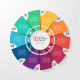 Vector circle infographic template for graphs, charts, diagrams. Pie chart concept with 10 options, parts, steps, processes Royalty Free Stock Photography