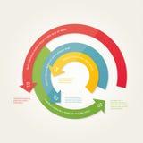 Vector circular template. Circle made from four colorfully arrow Stock Photos