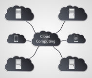 Vector cloud computing concept. Modern design temp Stock Photography